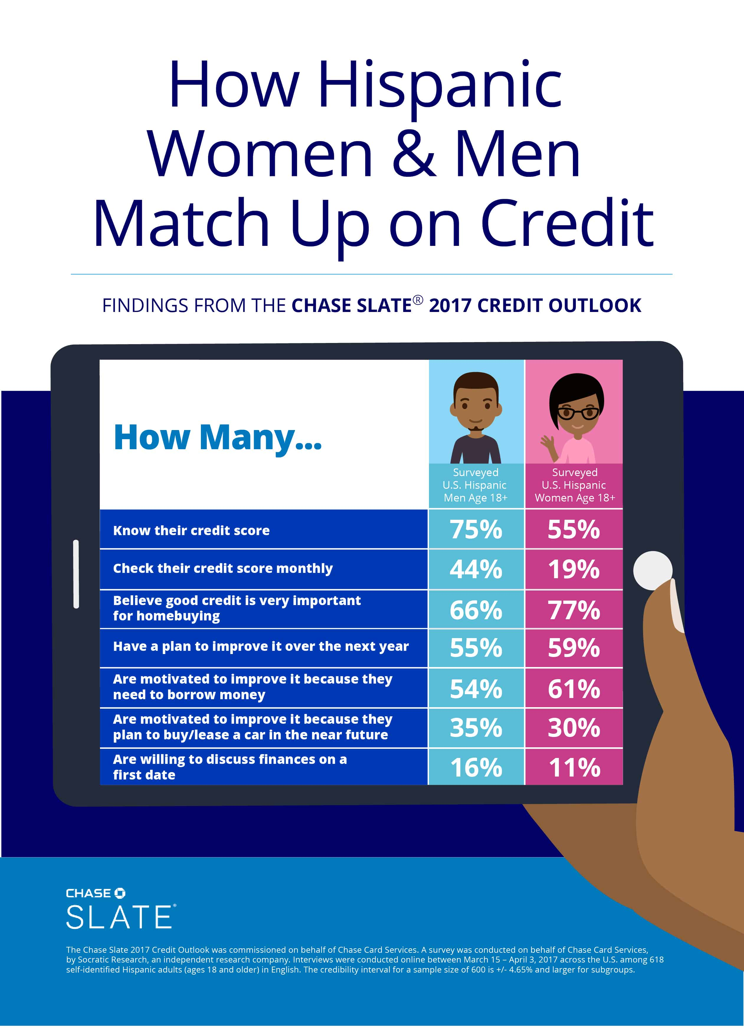 Your Credit Score Matters: Why You Should Start Improving It!
